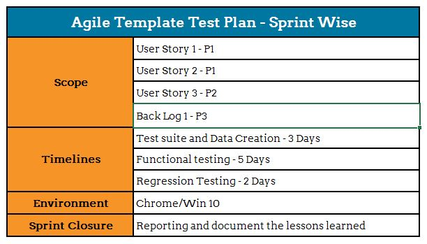 Agile-Template-Test-Plan